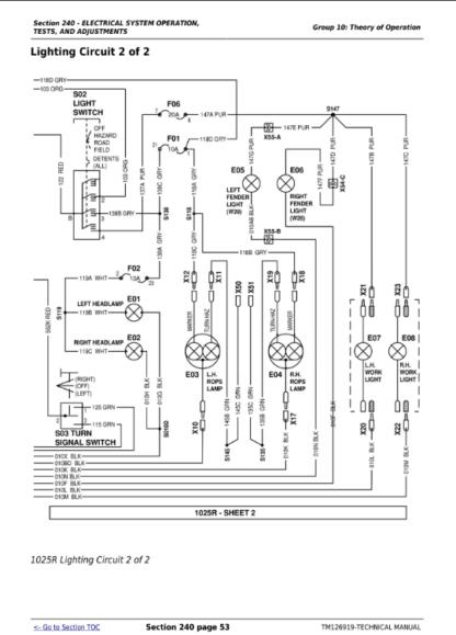 John Deere 1025R Manual